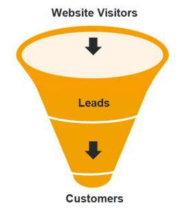lead generation or demand generation
