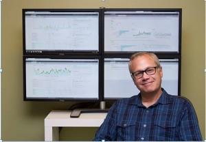 Brian Kardon's Real-time Marketing Dashboard