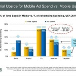 Meeker5 150x150 Mobile Marketing: Do Marketers And Kids Want The Same Thing For Christmas?