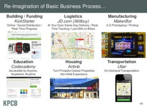 2013 internet trends charts  - slide 9