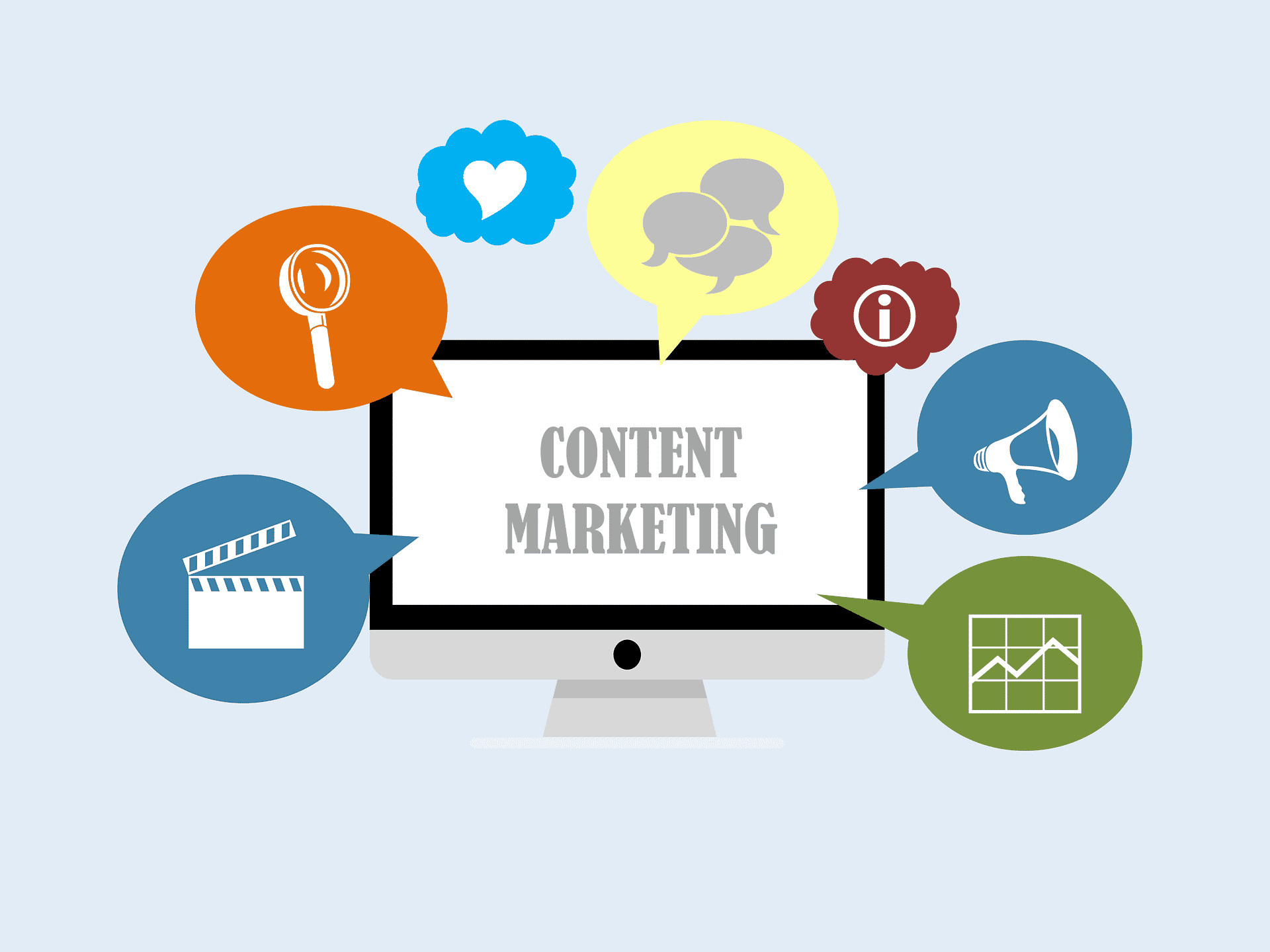Content Marketing Is The Top Marketing Priority of 2014