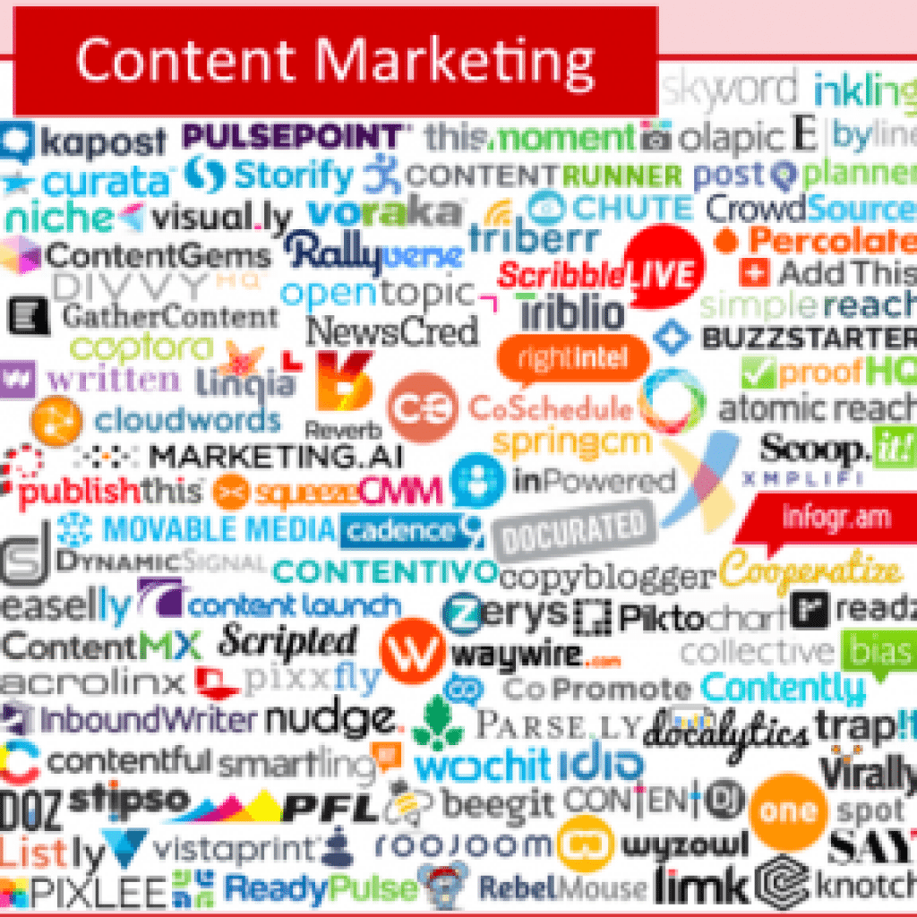 How Much Money Has Been Invested In Content Marketing Technology