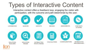 types of interactive