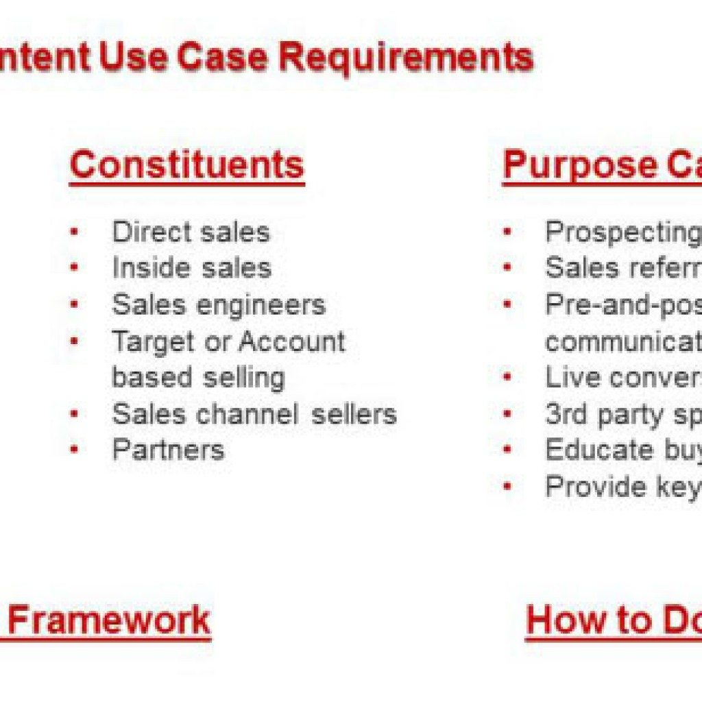 How to Define Sales Use Case Requirements for Your Sales Content Strategy