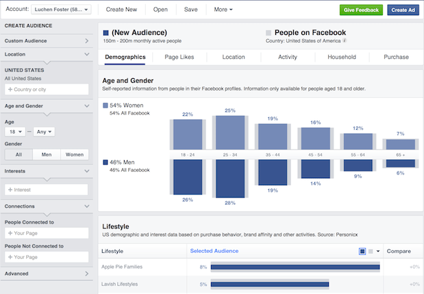 How to Make the Most of Facebook Interest Targeting | Marketing