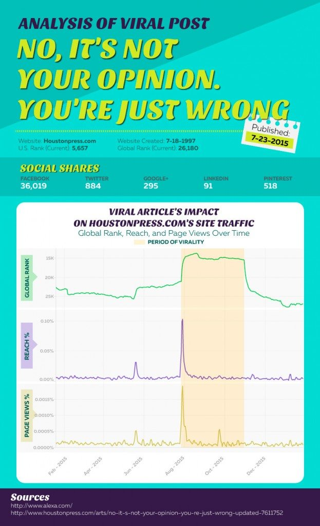 viral-post-about-opinions