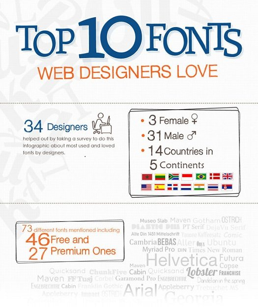 9 Ways to Make Your Web Design User-Friendly | Marketing