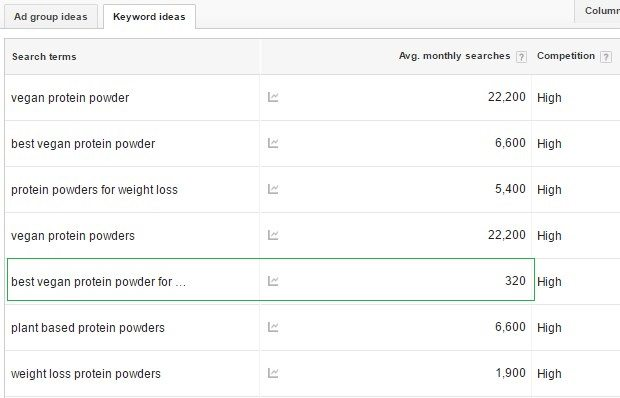 Google Keyword Planner results for seo content marketing