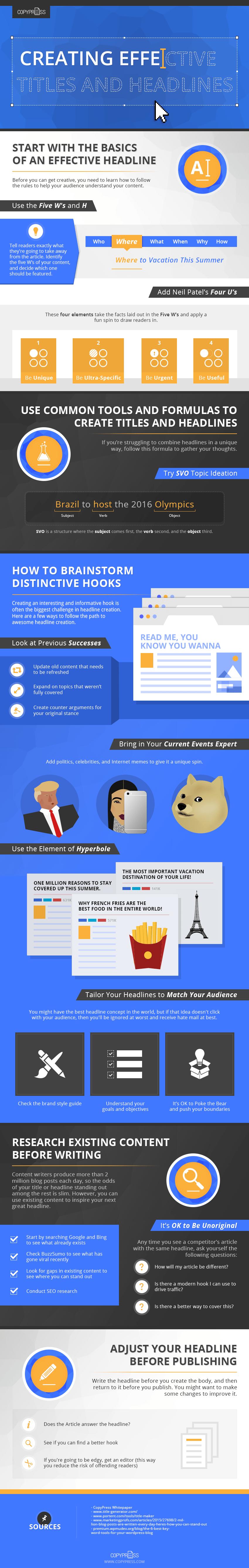 headlines infographic