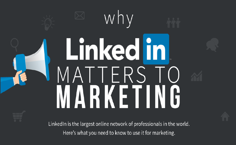 How To Succeed with LinkedIn Marketing
