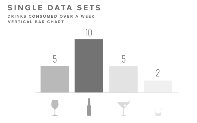 nominal comparison How To Create Story Driven Data Visualization In 5 Steps