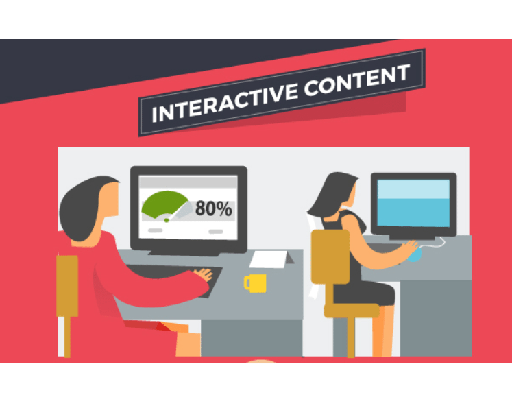 The Infographic that Will Revolutionize Your Approach to Content Creation