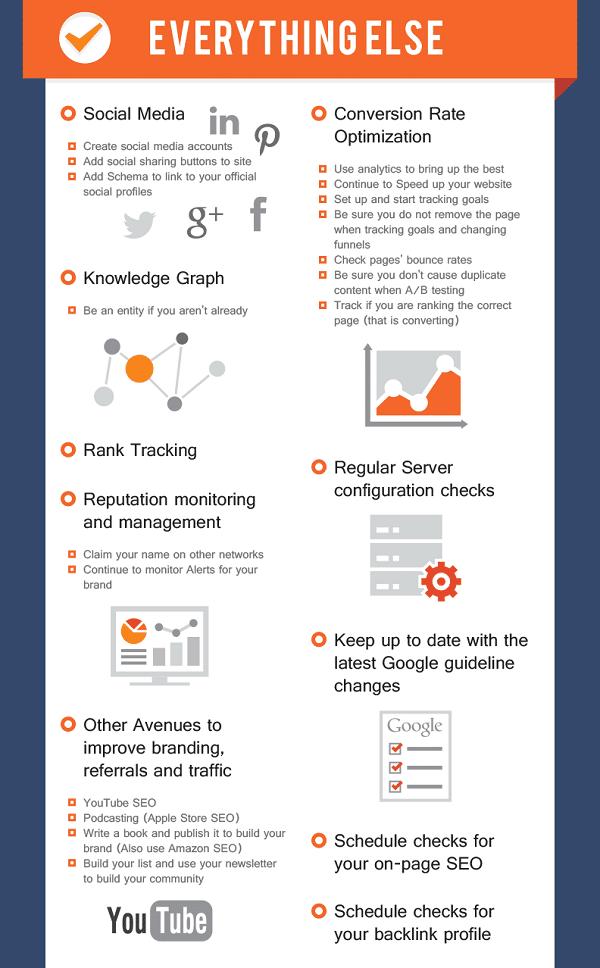 26 Cheat Sheets Every Successful Digital Marketer Needs   Marketing