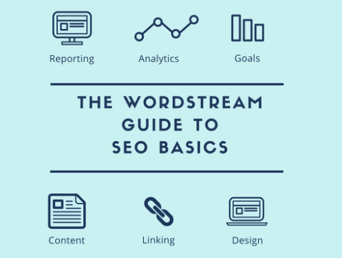 SEO Guide by Wordstream