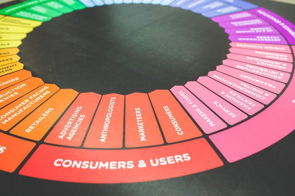 3 Best Strategies for Strengthening Brand Equity