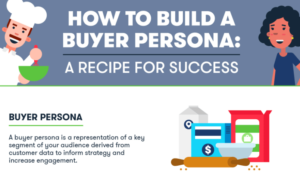 How to (and How Not to) Create a Buyer Persona