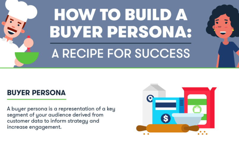 What To Include In A Buyer Persona [INFOGRAPHIC]