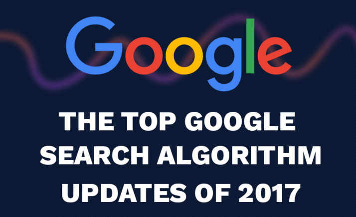 Google's Biggest Search Algorithm Updates To Know For 2018 [Infographic]