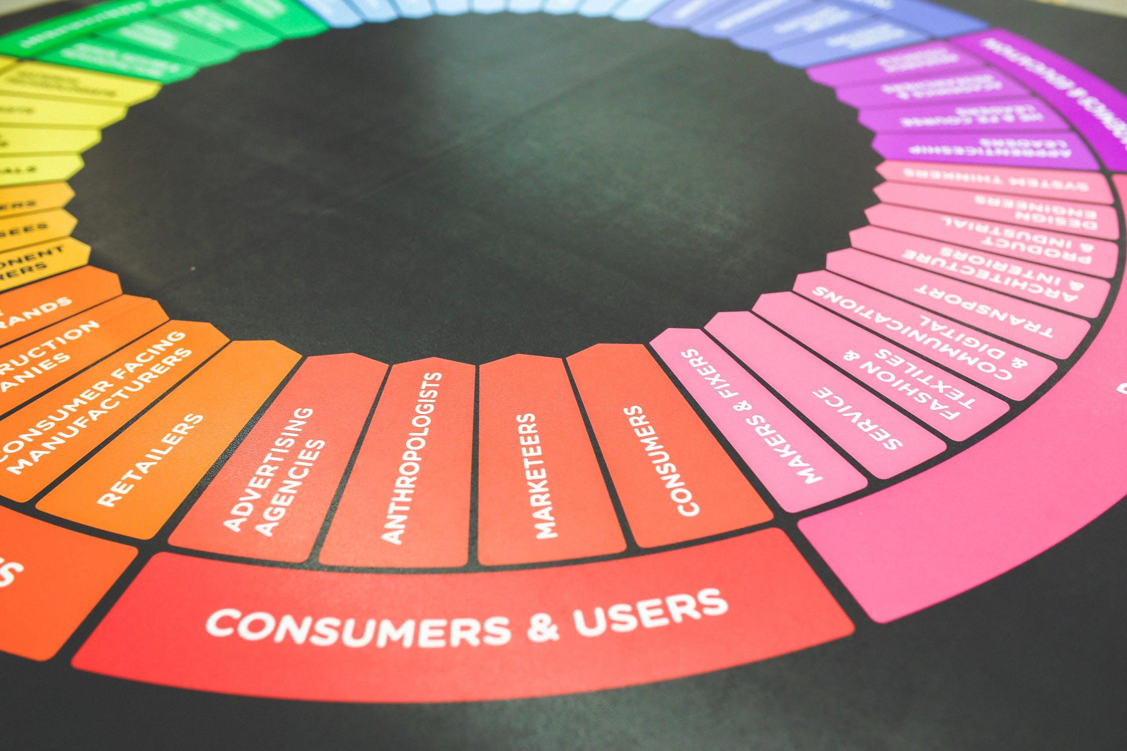 Digital Marketing Trends You Must Follow in 2018 | Marketing Insider
