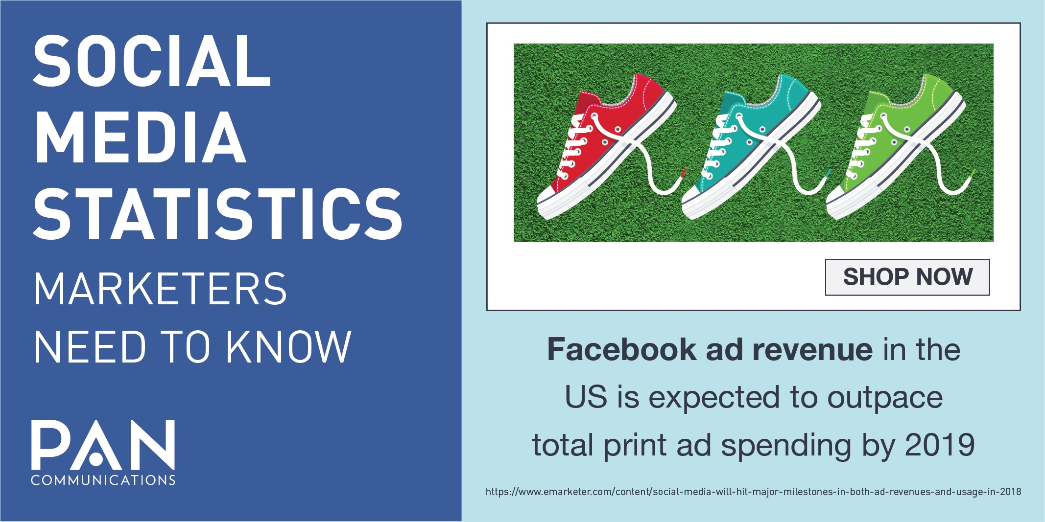 Social Media Statistics Marketers Need to Know [Infographic]