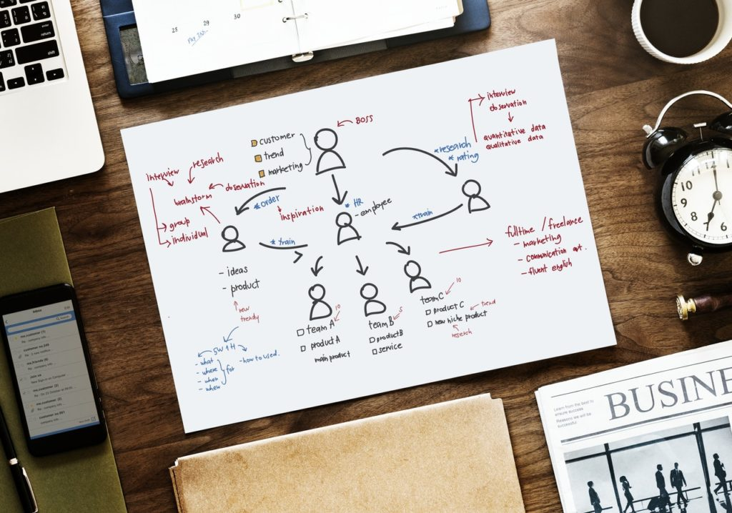 5 Steps to Creating a Content Marketing Campaign