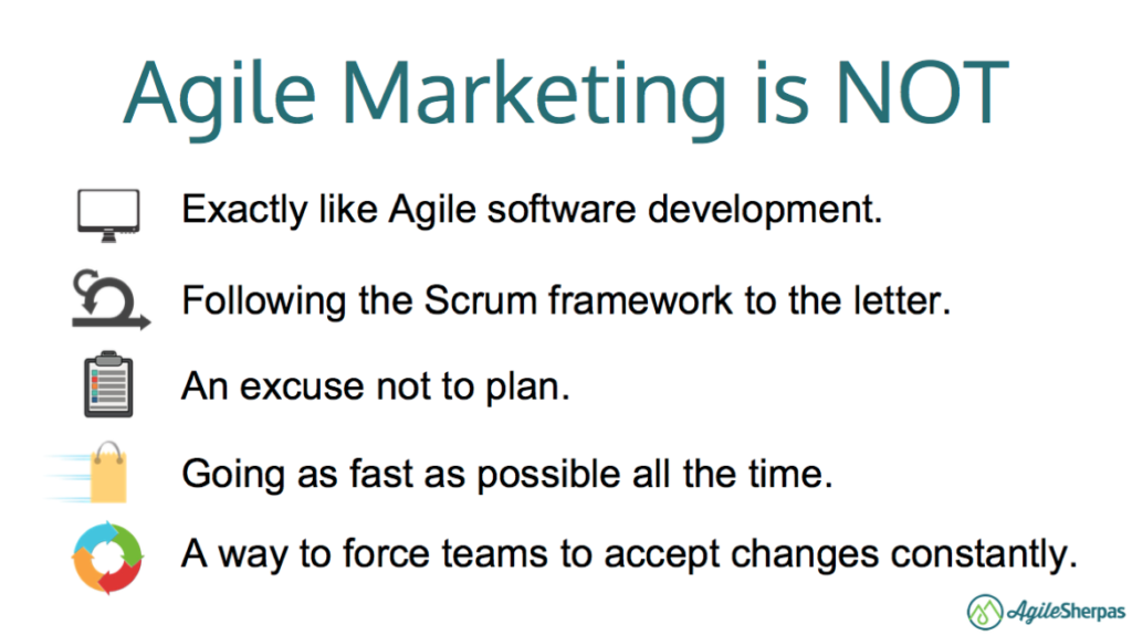 negative agile marketing definition