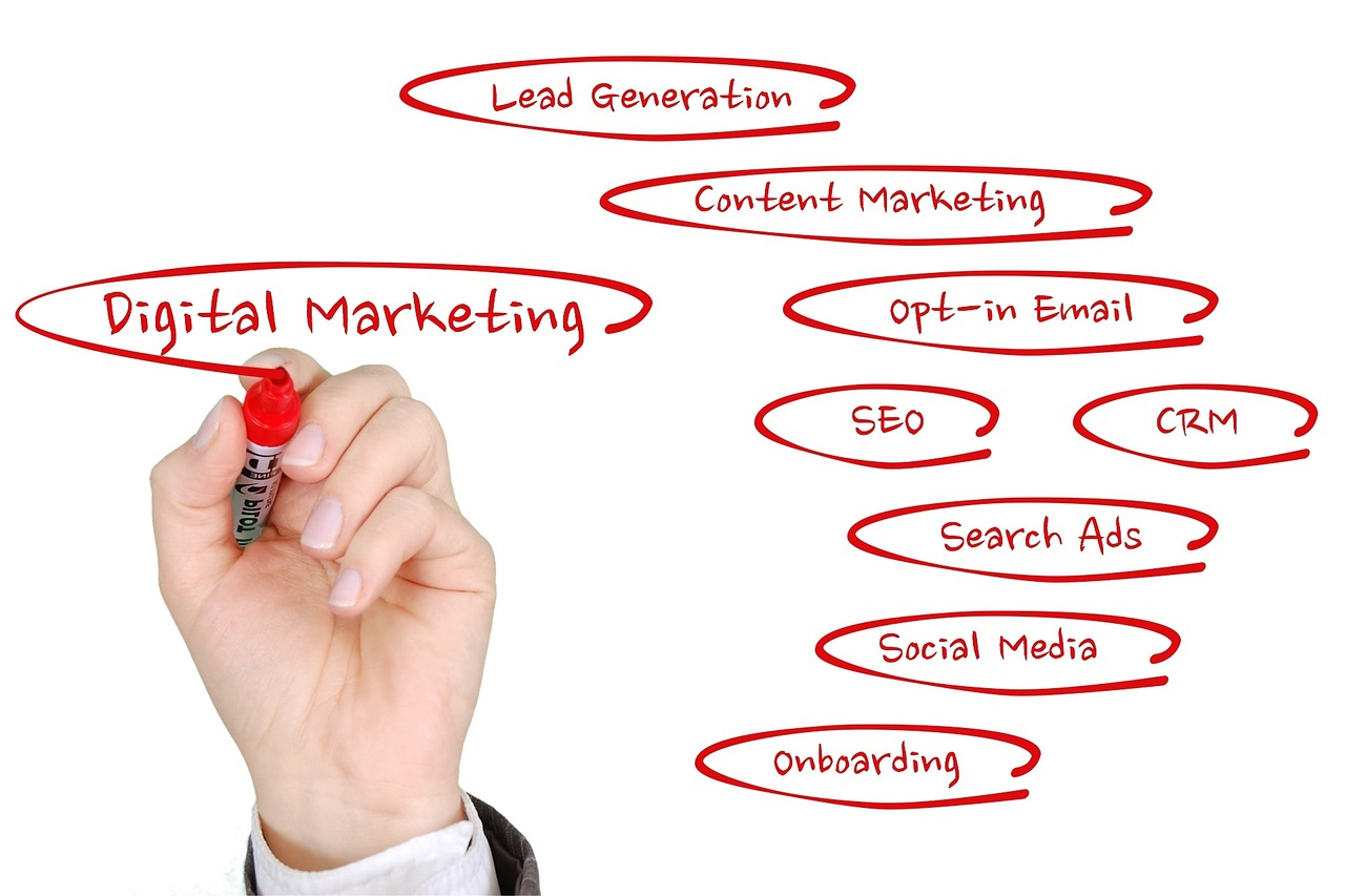 How to Develop a Content Marketing Strategy to Reach and Convert