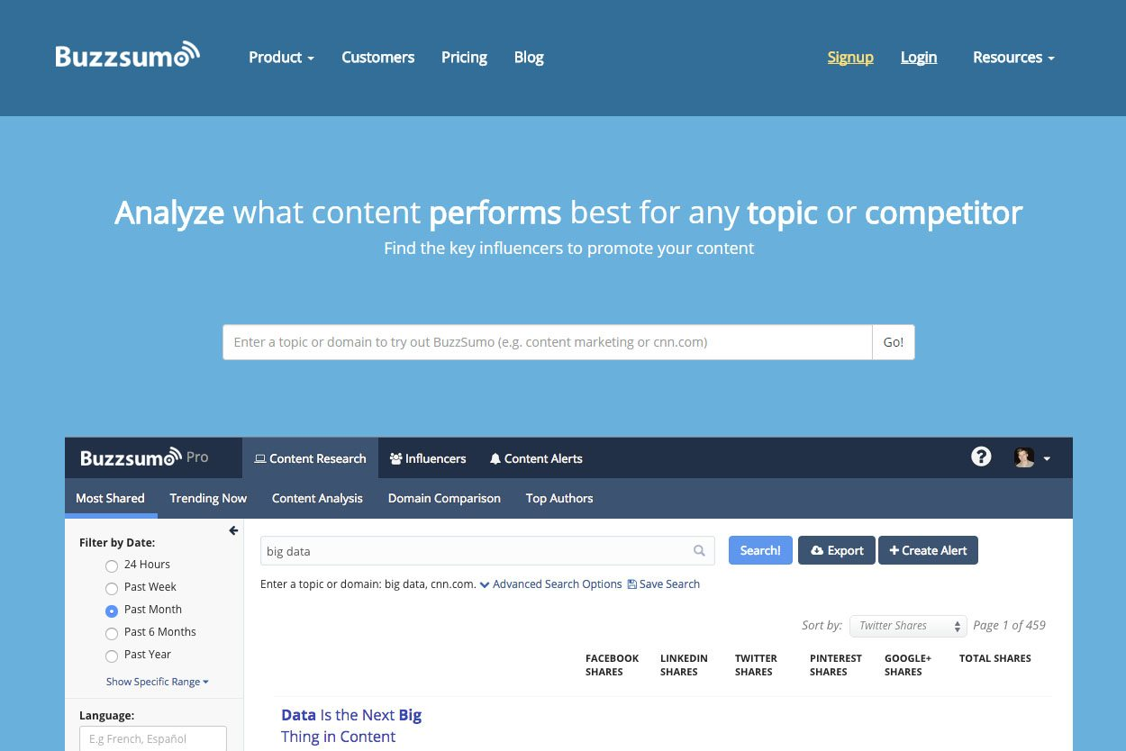 15 Awesome Tools To Help You Succeed As A Content Marketing Writer