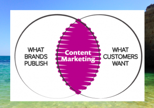 What is Content Marketing, Really? (And Other Content Questions Answered)