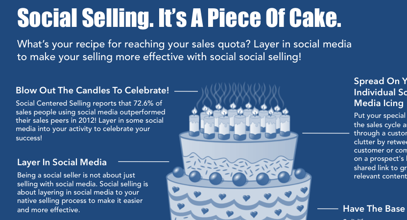 4 Simple Plays To Jump Start Your Social Selling Game Plan