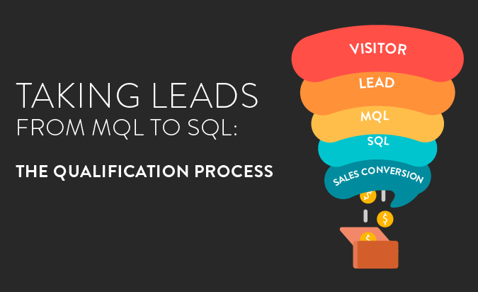 MQL to SQL: The Qualification Process [Infographic]