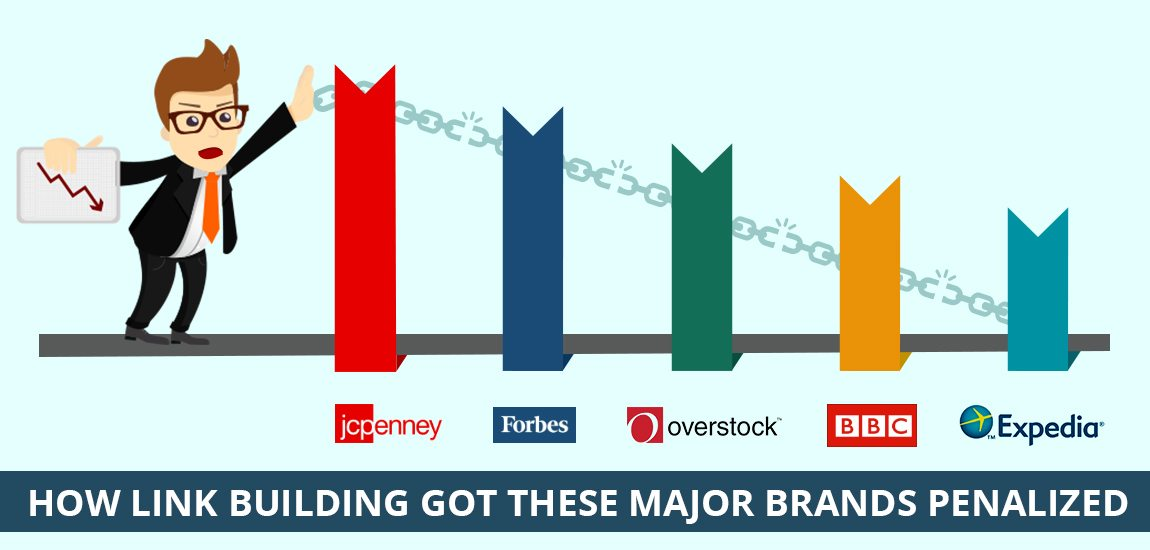 How Link Building Got These Major Brands Penalized – Part 1