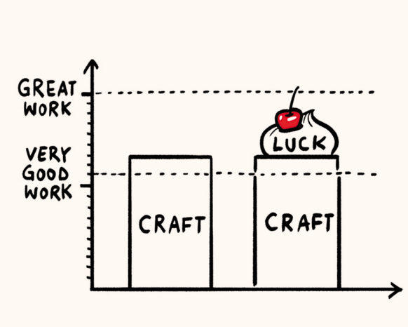 Doing Great Creative Work Isn't About Luck