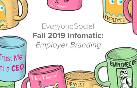 Why You Should Use Social Media to Build Your Employer Brand [Infographic]