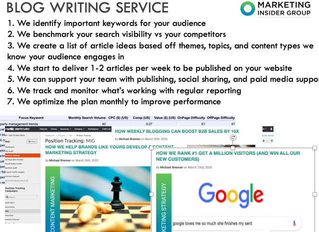 What Is A Blog Writing Service? (And Why Your Business Needs One)