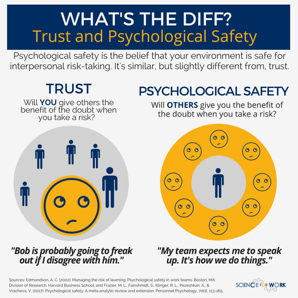 what is psychological safety