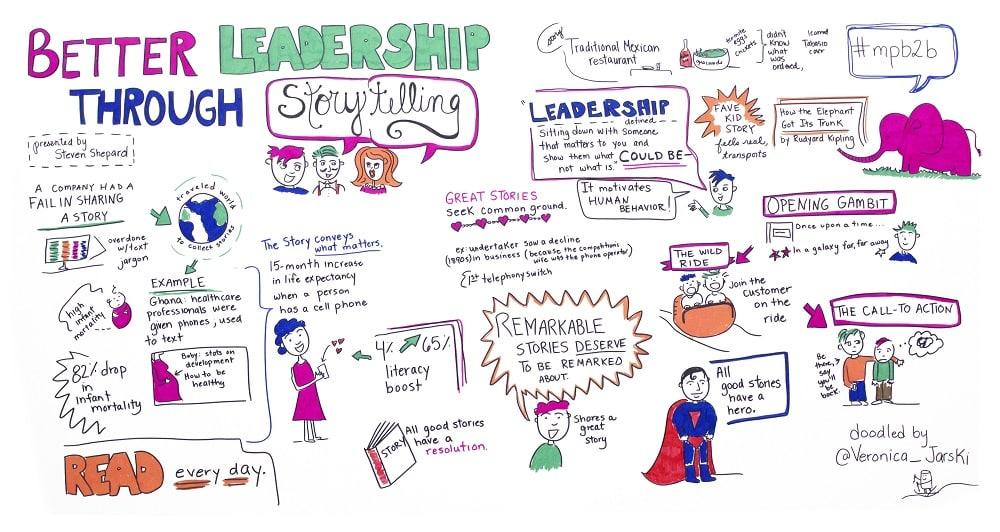 storytelling in leadership