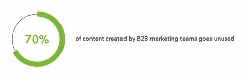 content unused