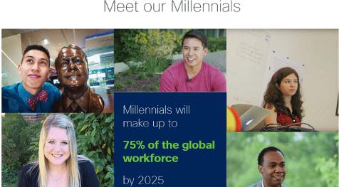 meet millennials content marketing example