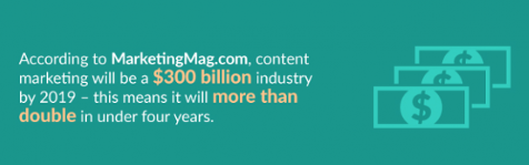 content-marketing-300-billion-dollars