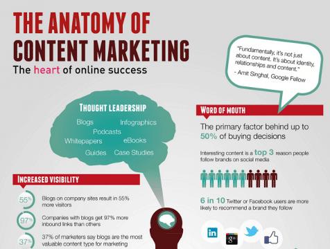 content-marketing-job-description