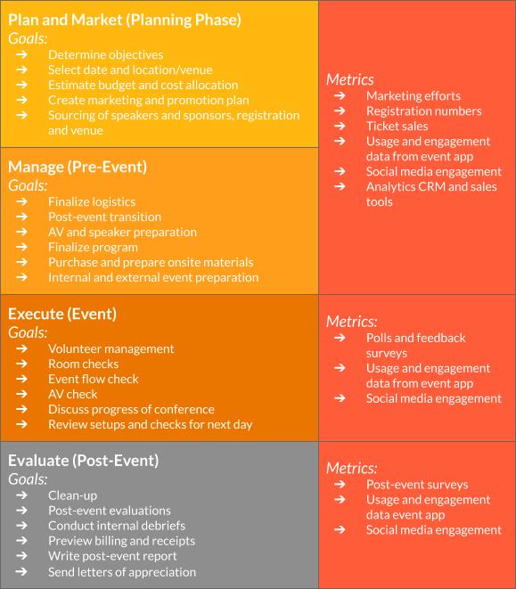 event metrics