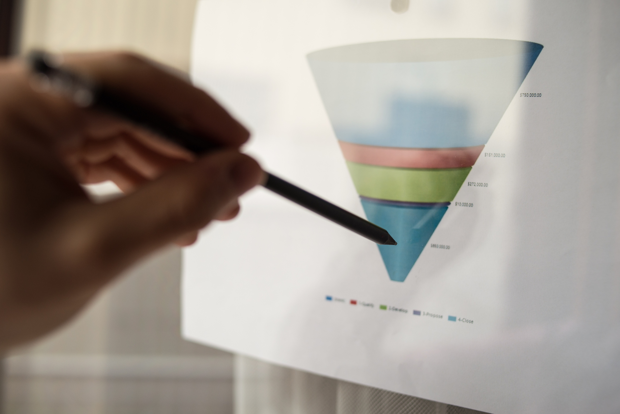 How to Build the Perfect Conversion Funnel with Content Mapped to the Buyer Journey