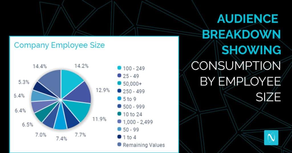 real estate company size data