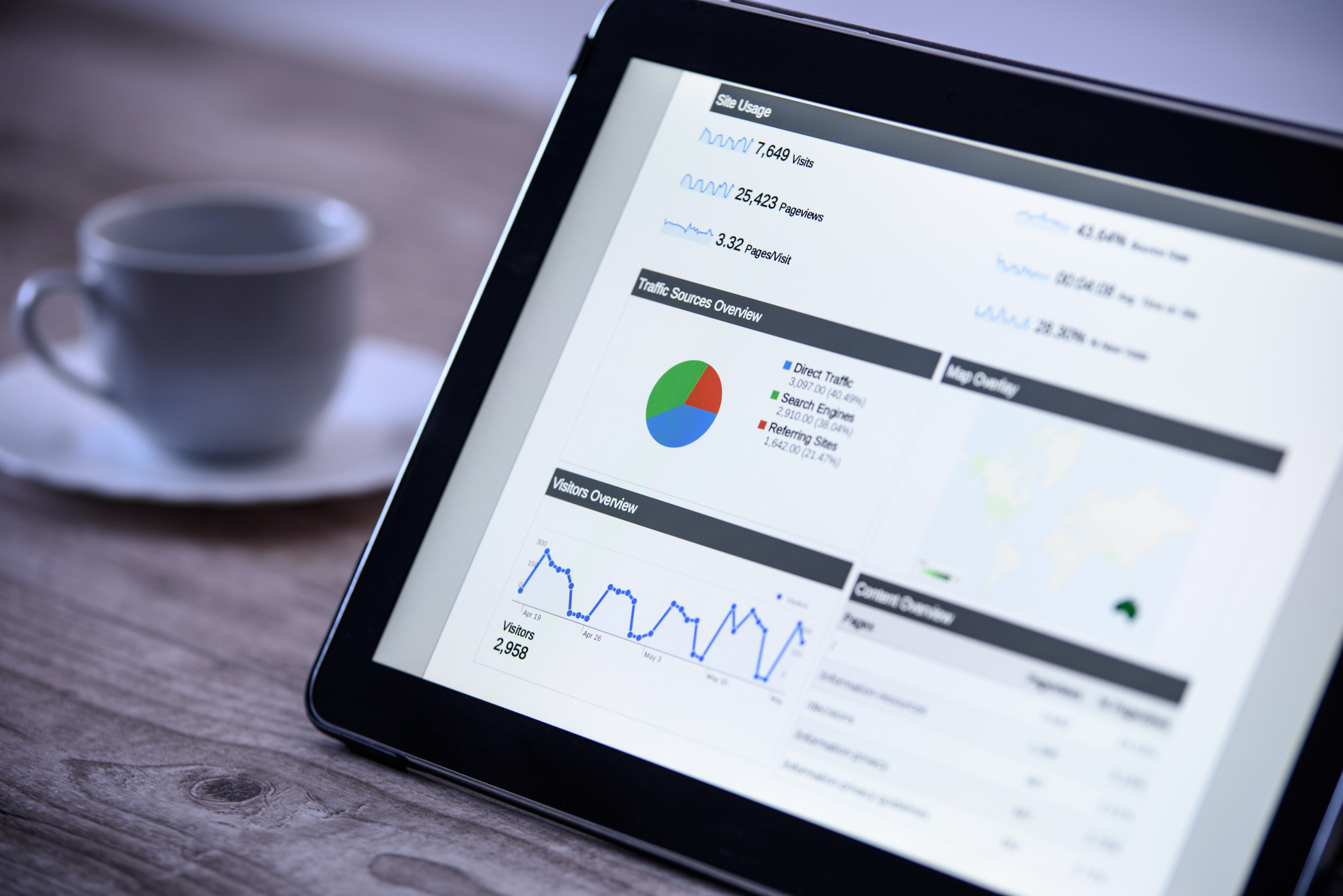 The Ultimate Guide to Google Analytics for Content Marketing
