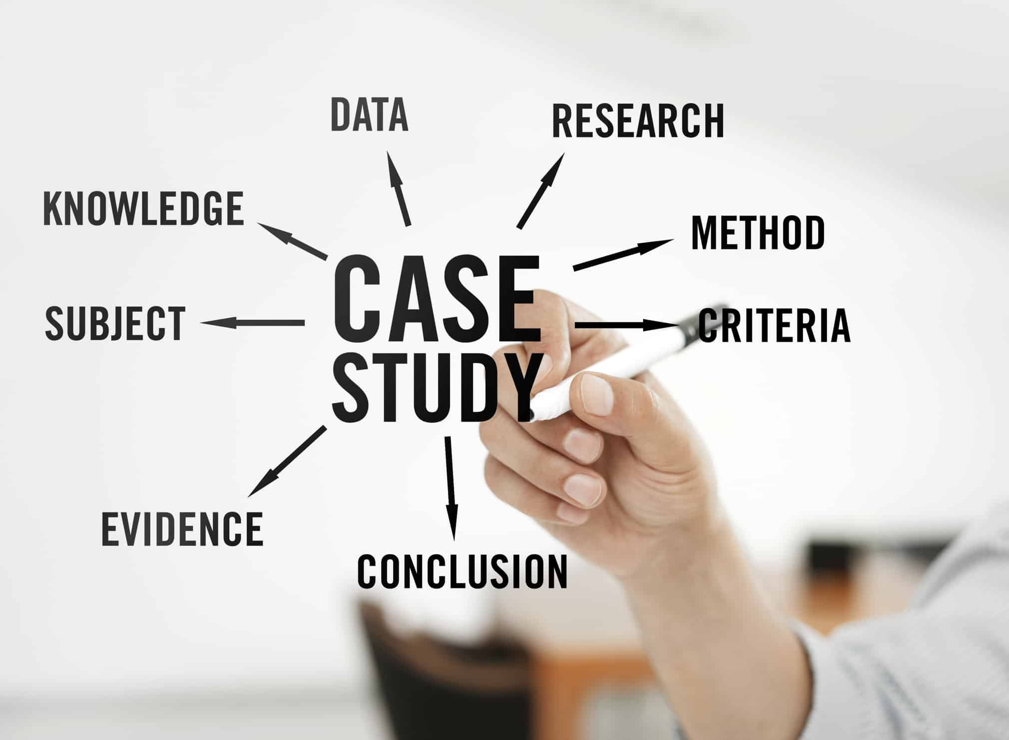 Where Do Case Studies Fit into Your Content Marketing Strategy?