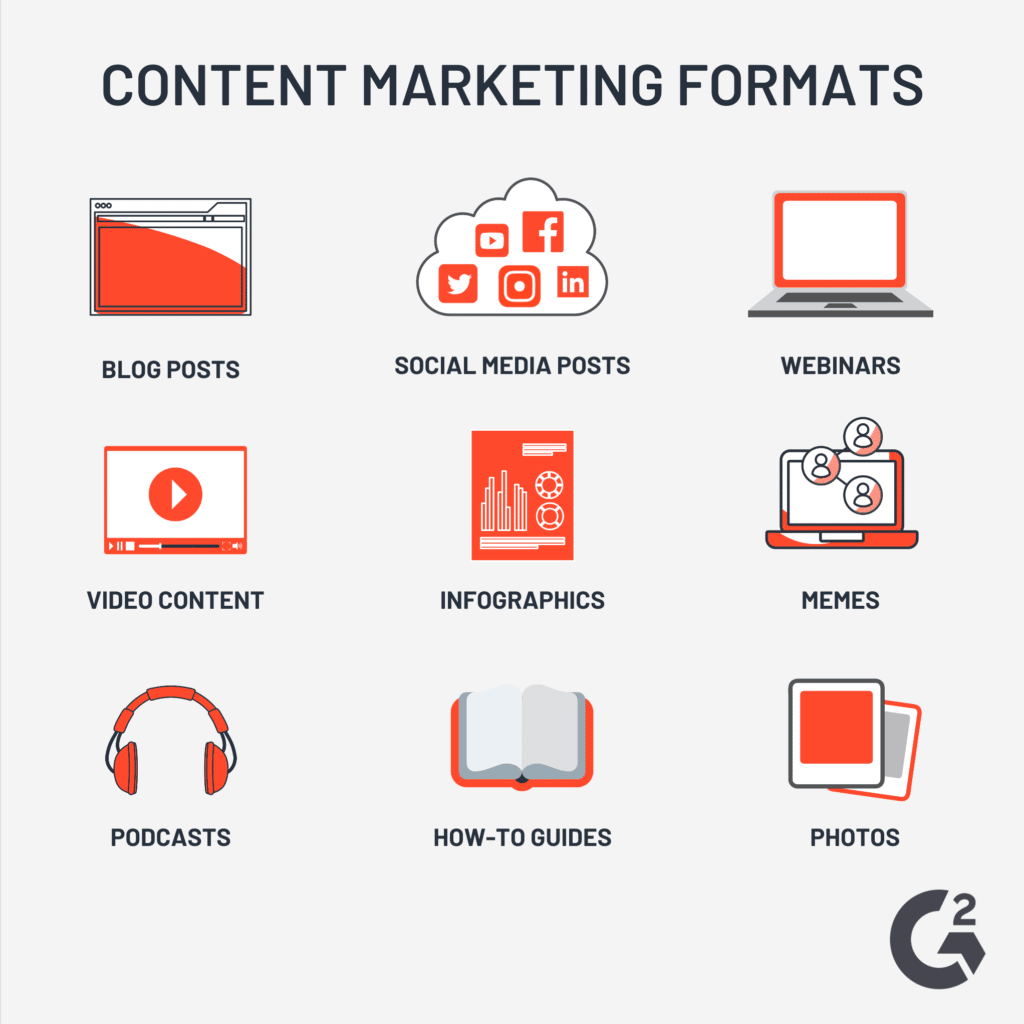 Various types of content marketing